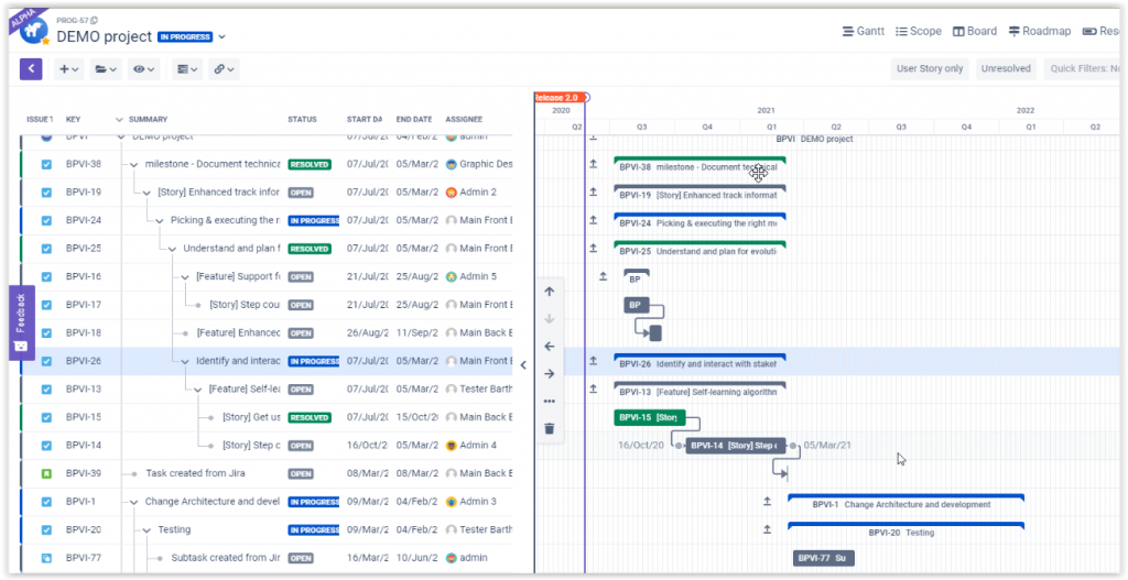 BigPicture 8 redesigns the Gantt module!